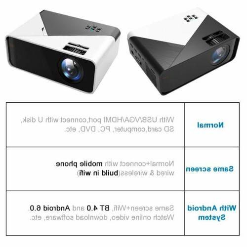 1080P Android Bluetooth Home HDMI