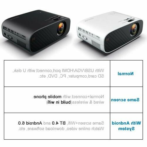 23000 4K 1080P HD 3D Mini Video Home Cinema