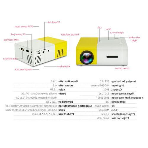 1080P Mini YG300 Multimedia LED Home USB HD