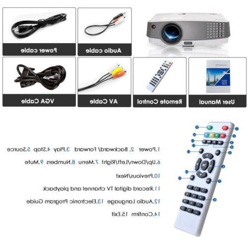 EUG LED HD 1080P Home HDMI*2