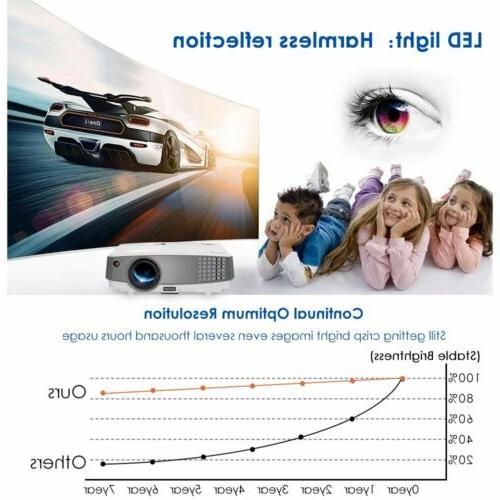 4000lms LED Projector HD 1080P Home Video Game HDMI Free screen