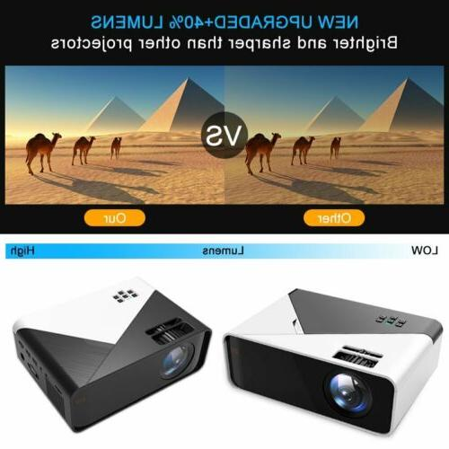 4K 1080P Mini WiFi Home Theater Cinema HDMI 8000