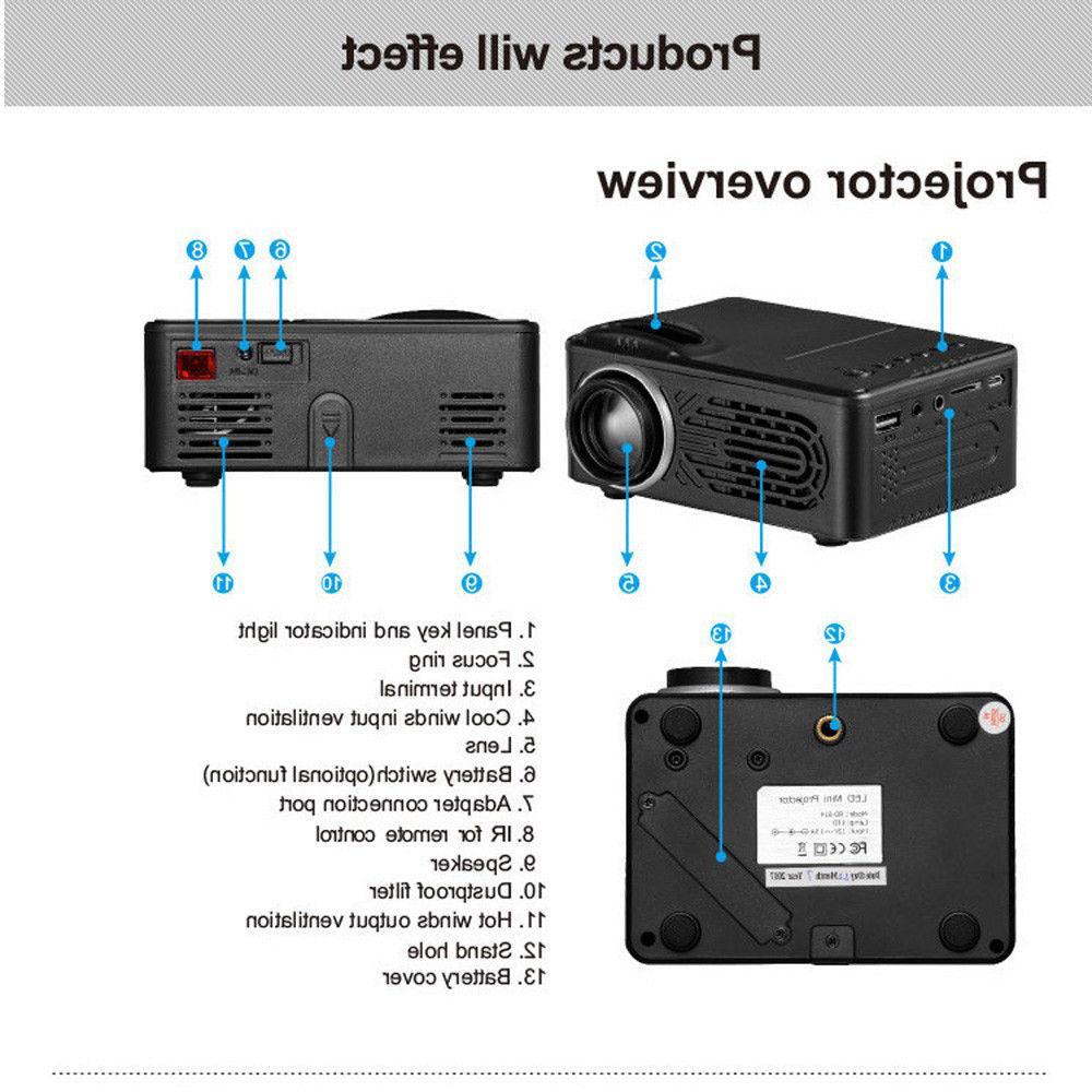 7000 Full LED Multimedia AV