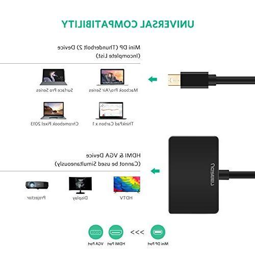 UGREEN Mini DisplayPort HDMI VGA 4K Thunderbolt 2.0 for Apple Mac Air Pro to VGA Pro 1 3 6, Surface 2,