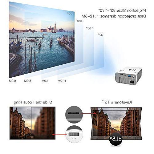 ViviMage C460 Projector, 2500 Lux 1080p Supported, Indoor/Outdoor Use Compatible TV Stick/Video Games