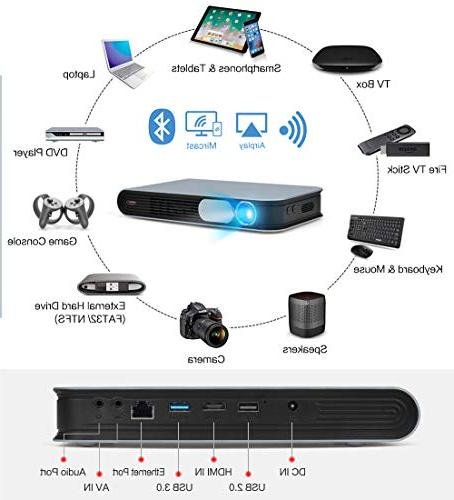 WOWOTO Projector Lumens Full with HDMI OS Mini Projector