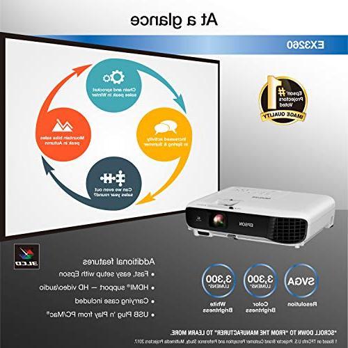 Epson EX3260 lumens White Brightness HDMI 3LCD Projector