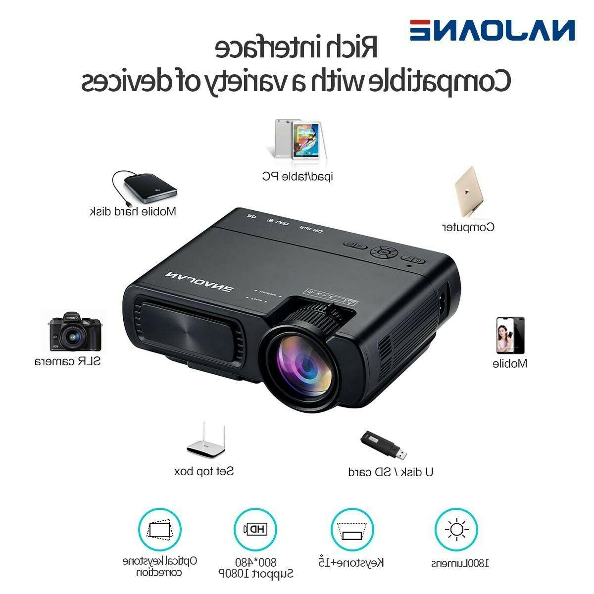 Full HD Mini Projector, LED 55,000 LED Lamp Life