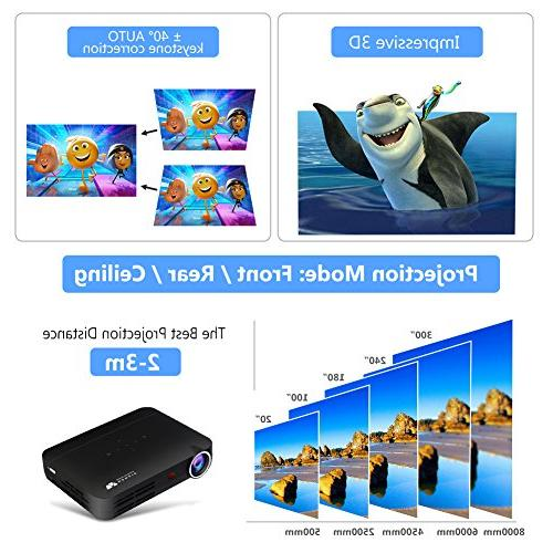 WOWOTO H8 3500 Mini 1280x800 Mini Theater WXGA 3D 1080P Perfect for Screen Android USBx2 RJ45