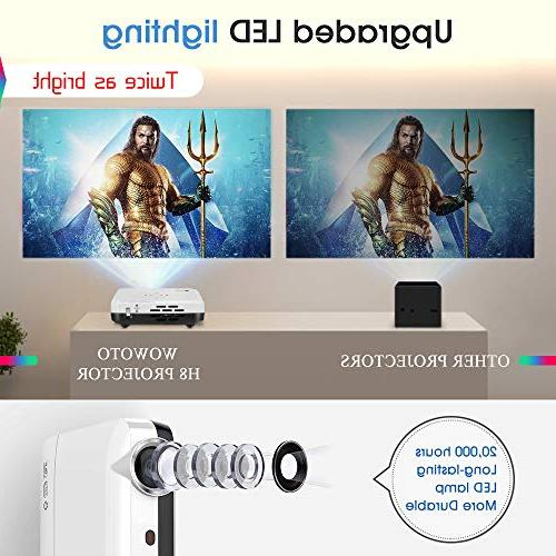 """WOWOTO 3500 lumens Mini DLP Home Theater Support 3D 1080P Android RJ45 176""""± for Business Wireless Screen"""