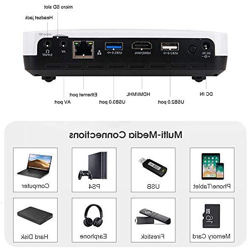 "WOWOTO H8 lumens Mini White DLP 1280x800 Home Theater Projector Support 3D Android USBx2 RJ45 176""± Perfect for Business"