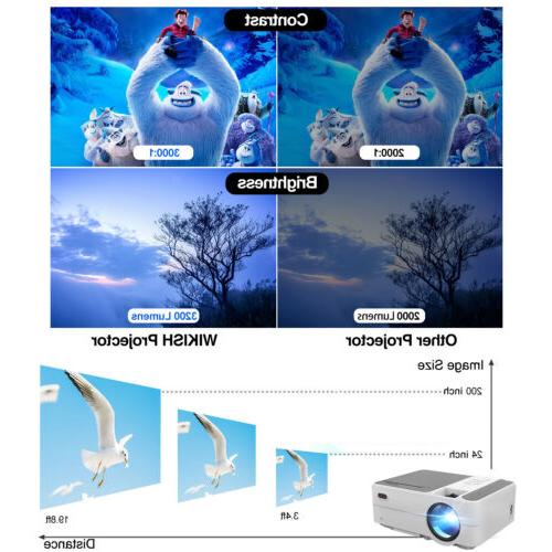 EUG WiFi Projector Android 6.0 iPhone 50,000hrs