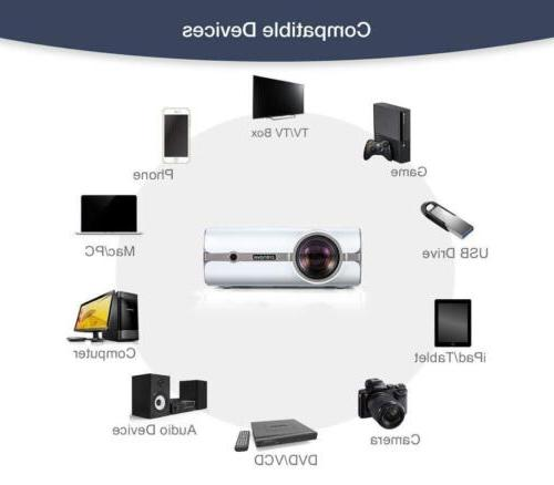 Crenova Screen Video Home Gifts