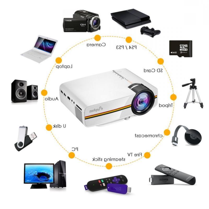 ELEPHAS LED Mini Projector, 1200 Efficiency 1080P