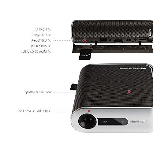 ViewSonic M1 Portable with Harman Speakers, HDMI, USB and Battery