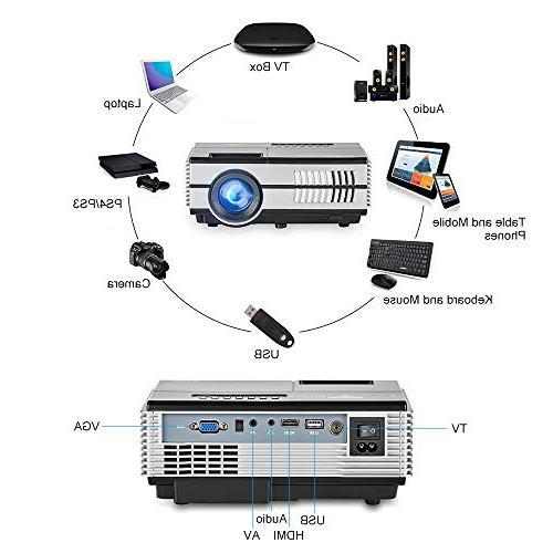 Mini Projectors, EUG LCD HDMI USB HD 1080P 720P 1500 LED Movies Artworks with