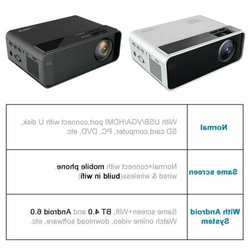 Mini HD Video Bluetooth Wifi Home Theater