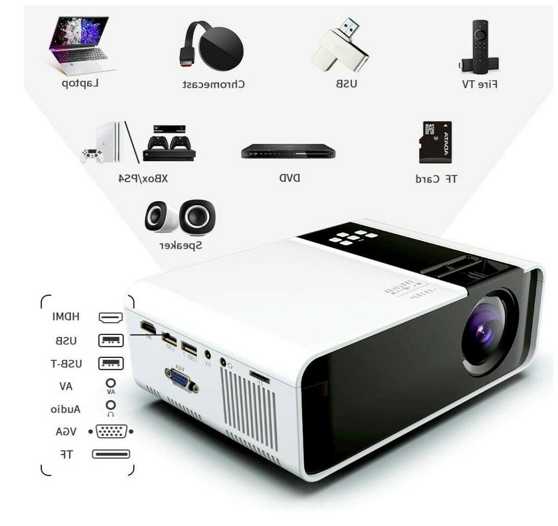 Mini Projector, 1080P Supported Video