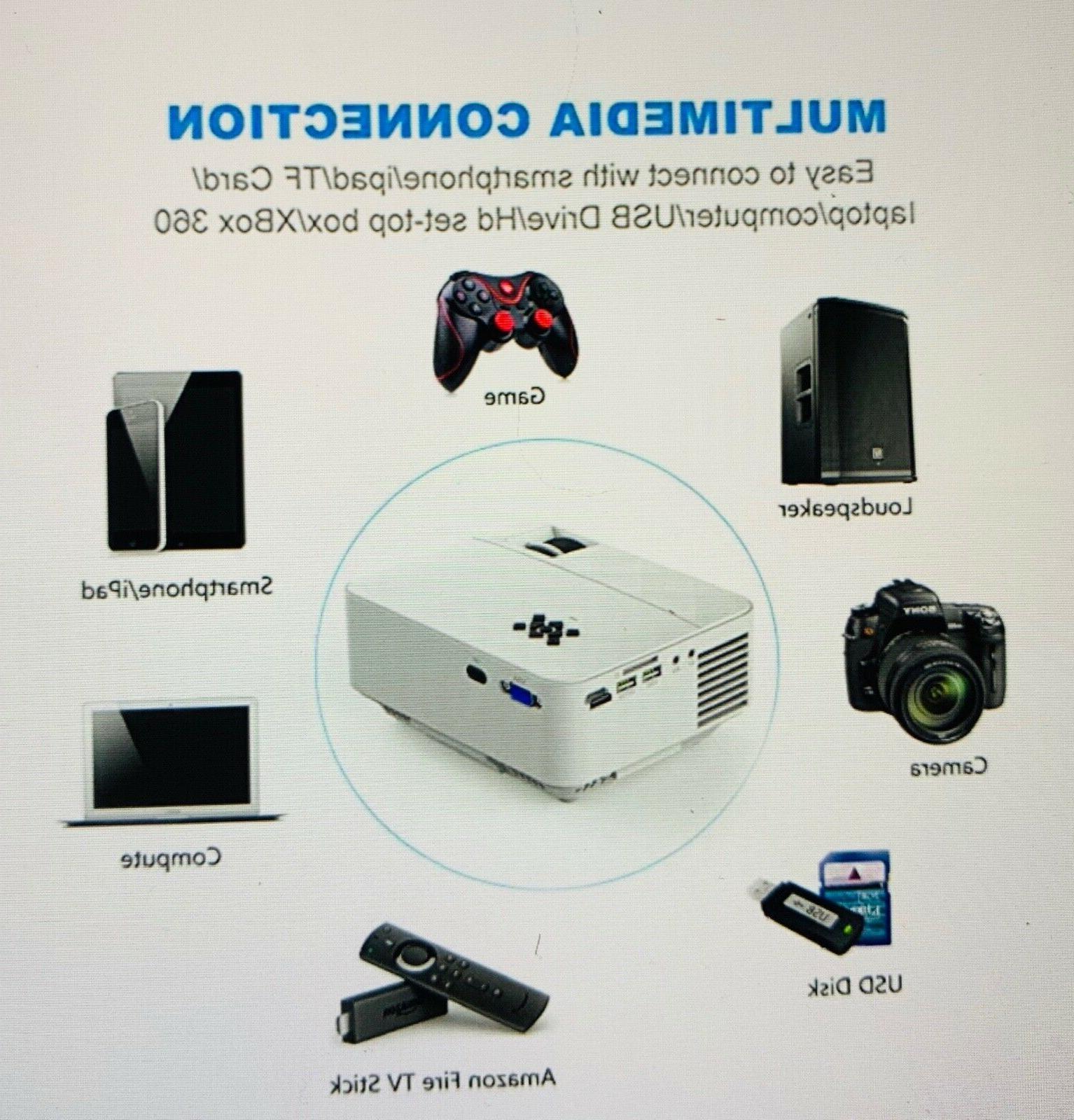Mini Projector Phone