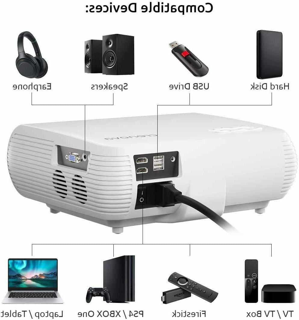 Crenova Lux Video Projector Supported Display