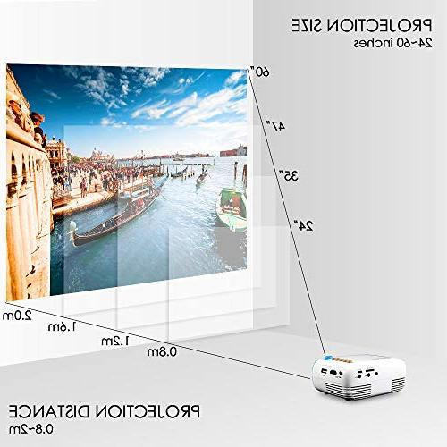 Mini Projector, Pico Pocket Projector HDMI Movie