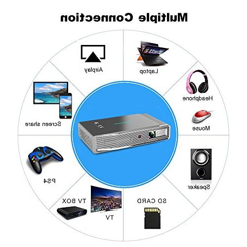 Foluu DLP Portable Projector Support 4K Decoding 500 HDMI USB for iPhone Android Wireless Auto Correction