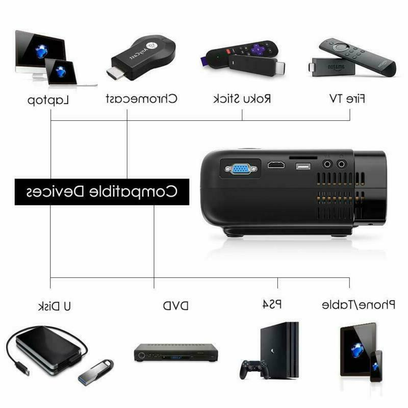 Mini Projector, Elephas 3600 Lux Projector