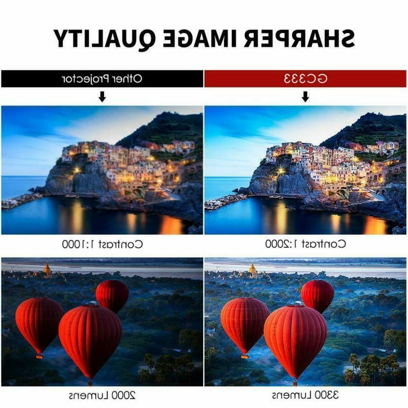 Mini 3600 Lux Portable Projector Support 1080P