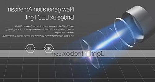 LightInTheBox Projector Portable -YG300 Cinema Interface Games