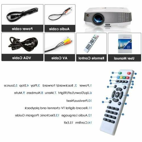 EUG LED HD Home HDMI Game
