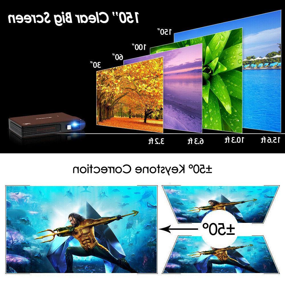 3600lms 3D Mini Wireless Screen