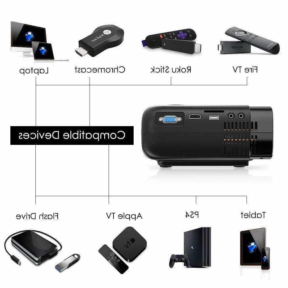 Portable Mini Projector, HD LED USB/HD/SD/AV/V