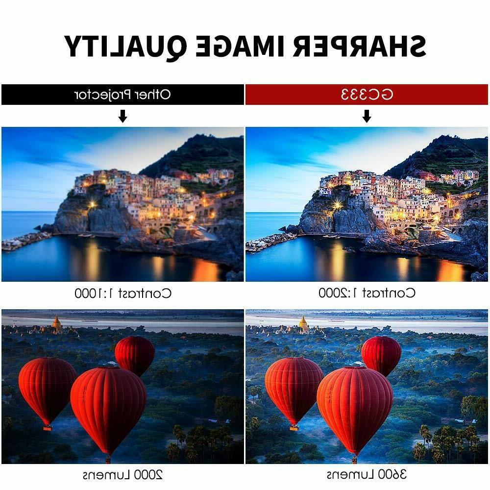 Portable Mini HD 1080P, 50000 LED life.