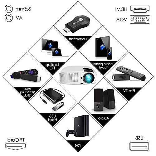 """Projector, ELEPHAS 500 LUX 200"""" 720P LCD Video HDMI Micro SD Ideal Home Theater Entertainment and Games, White"""