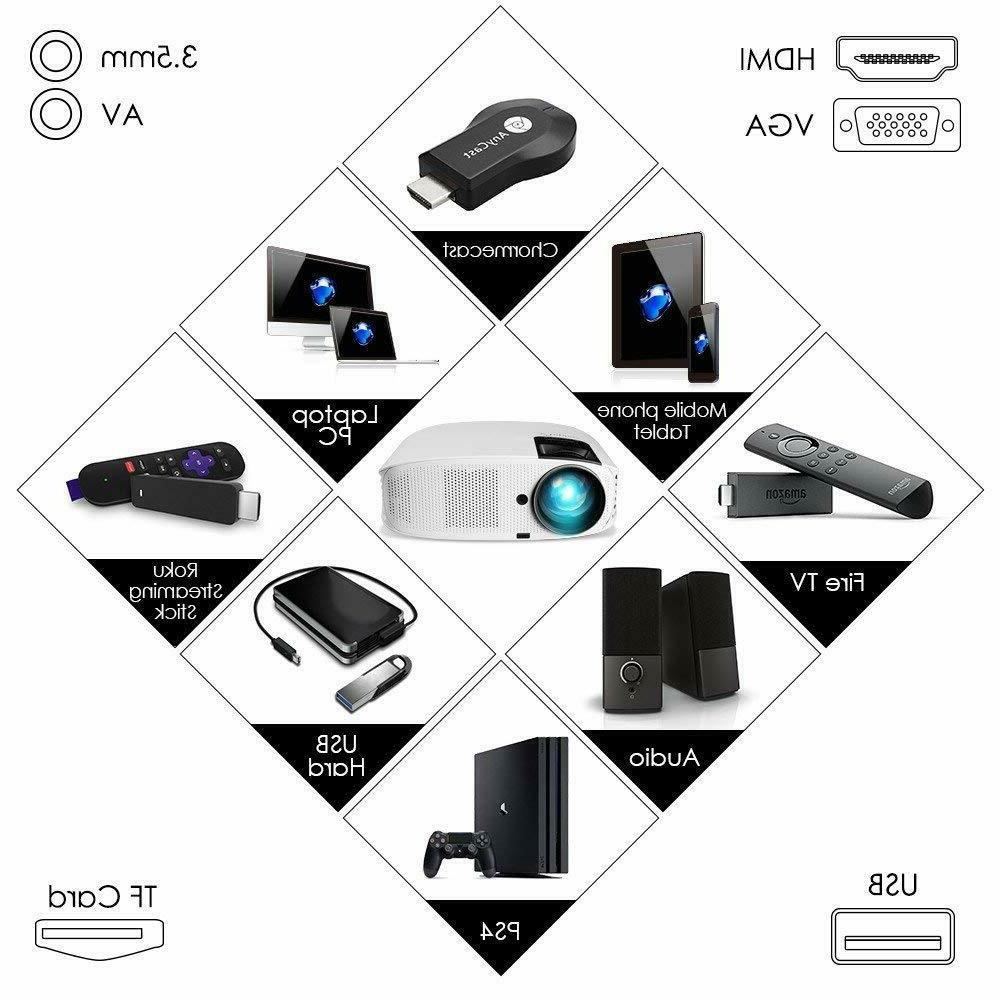 Projector, Elephas 3500 Led Home Theater Projector With