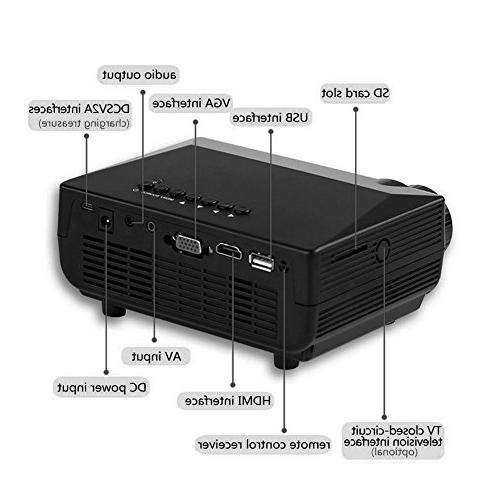 fosa Video Portable Project with Home Theater