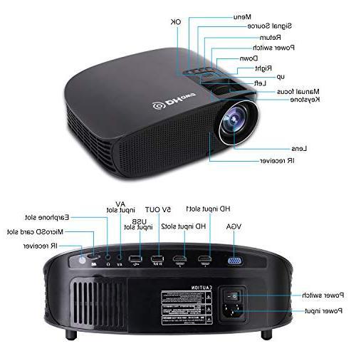 Video Full HD Projector Presentation PPT