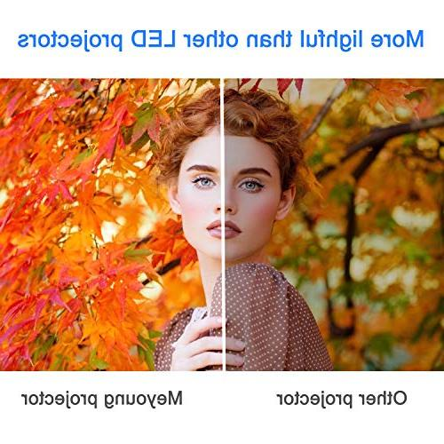 Projector, Meyoung 2019 Touch Panel Projector 1080P, LCD HD Outdoor Games- Compatible with