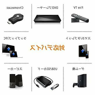 ELEPHAS 2020 for 4600lm LED projector
