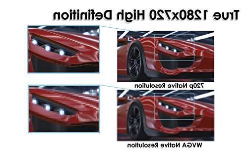 AAXA S1 Mini Switch Hour Resolution, 400 DLP
