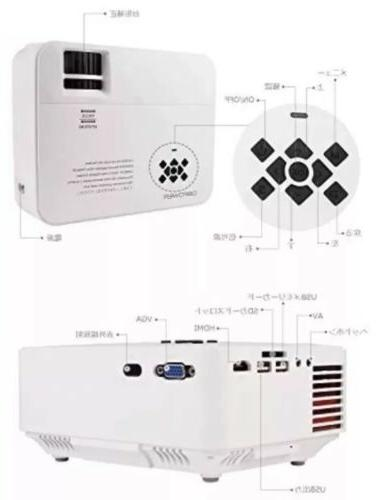 DBPOWER T2 mini 1500lm - White - Included !
