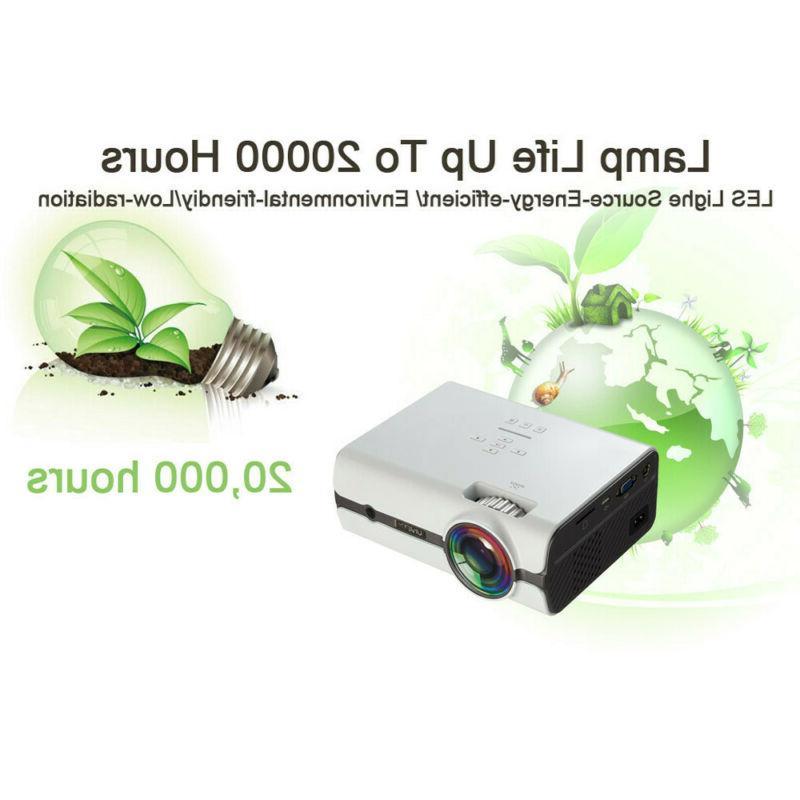 U45 1600 lumens Projector