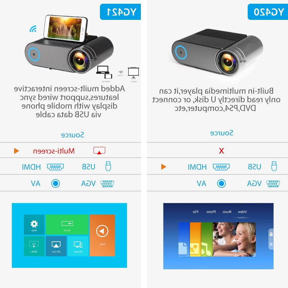 AAO YG420 720P <font><b>Projector</b></font> Native 1280x720 Portable Screen YG421 3D VGA HDMI