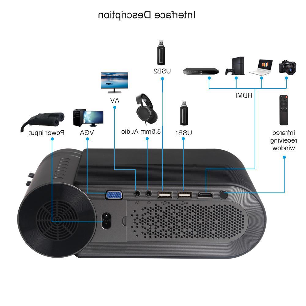 AAO 720P <font><b>Projector</b></font> Native Portable Wireless WiFi Screen Beamer YG421 3D