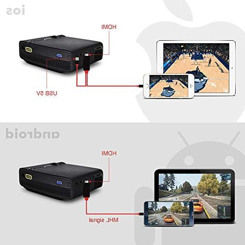 """RAGU Mini Projector, 2019 Upgraded Full 1080P 180"""" Supported, 50,000 Hrs Movie Projector for PC/MAC/DVD/TV/Xbox/Movies/Games/Smartphone HDMI/VGA/USB/AV/SD"""