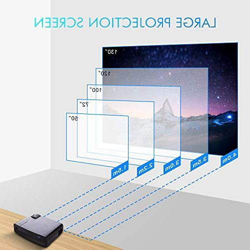 RAGU Mini 2019 Upgraded Full 1080P Display 50,000 Hrs Projector for HDMI/VGA/USB/AV/SD